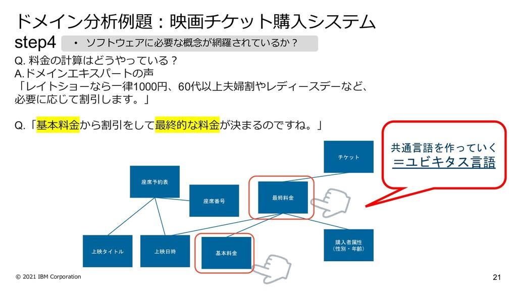 21 © 2021 IBM Corporation Q. 料⾦の計算はどうやっている︖ A.ド...