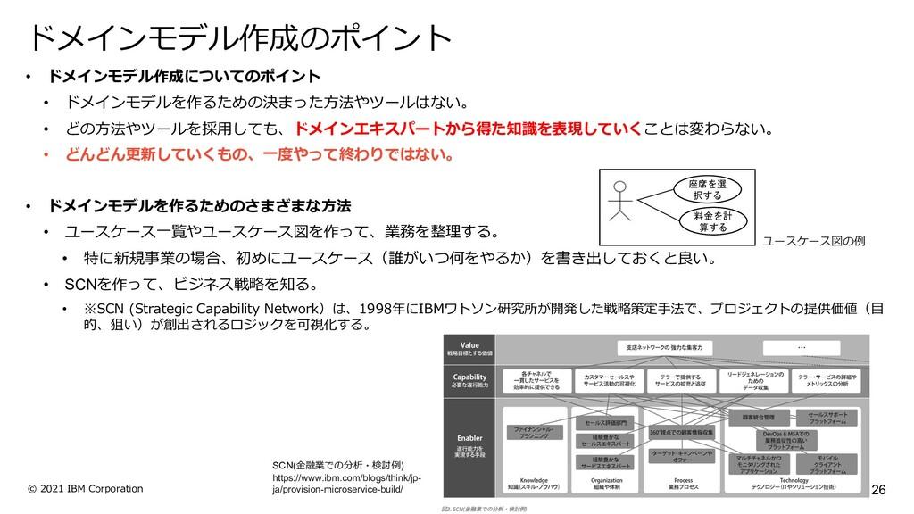 26 © 2021 IBM Corporation • ドメインモデル作成についてのポイント ...