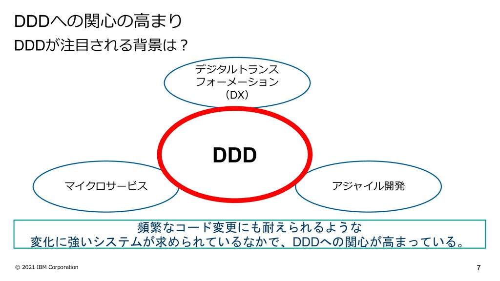 7 © 2021 IBM Corporation DDDが注⽬される背景は︖ DDDへの関⼼の...