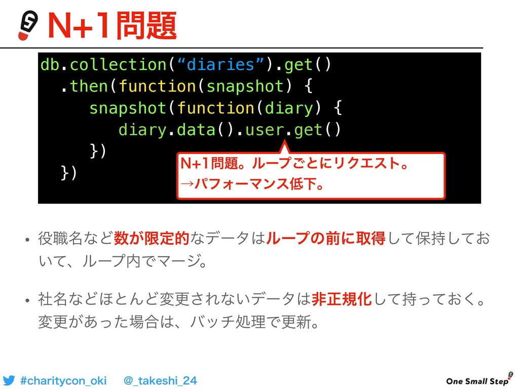 "db.collection(""diaries"").get() .then(function(s..."