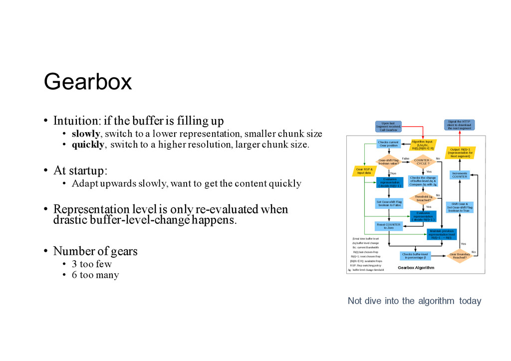 Gearbox • Intuition: if the buffer is filling u...