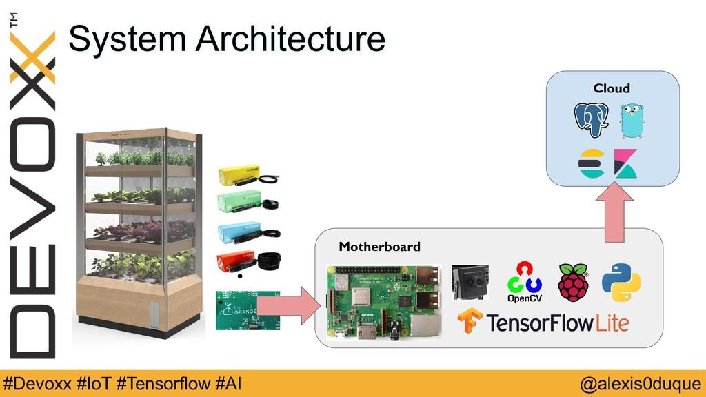 @alexis0duque #Devoxx #IoT #Tensorflow #AI Syst...