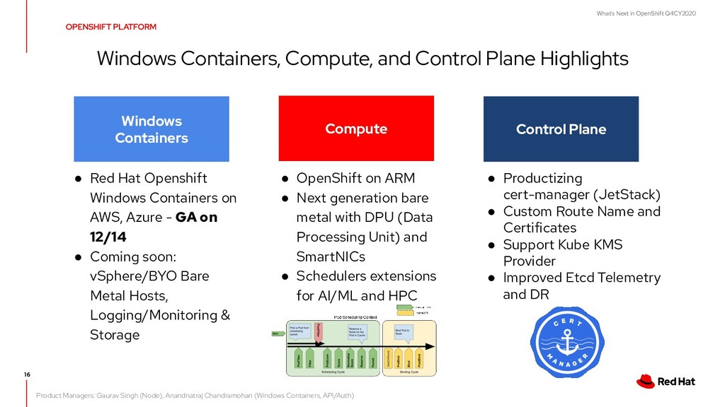 What's Next in OpenShift Q4CY2020 Windows Conta...