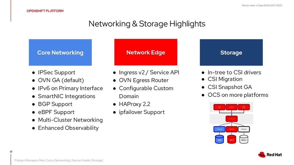 What's Next in OpenShift Q4CY2020 Networking & ...