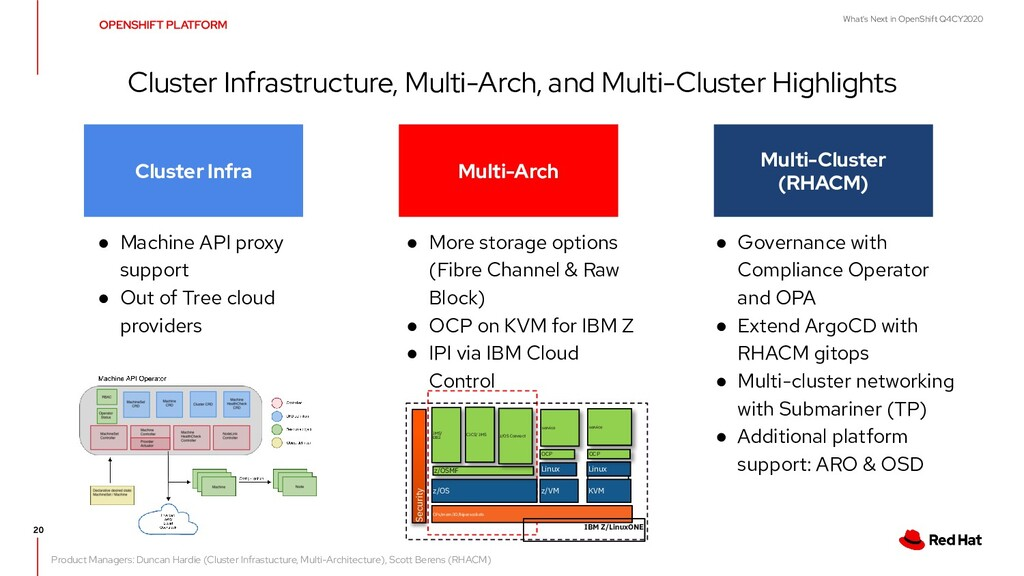 What's Next in OpenShift Q4CY2020 Cluster Infra...
