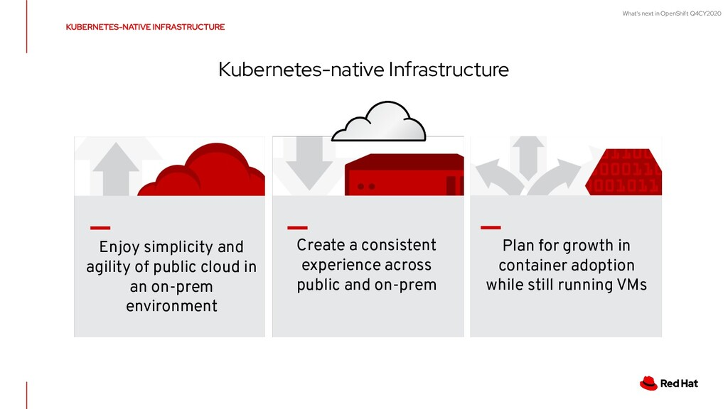What's next in OpenShift Q4CY2020 Kubernetes-na...