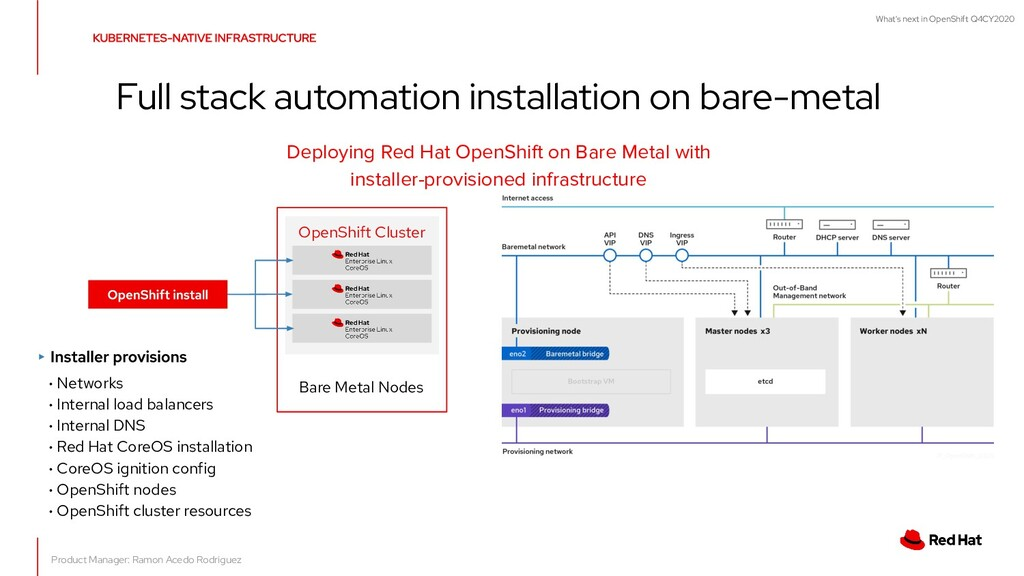 What's next in OpenShift Q4CY2020 Bare Metal No...