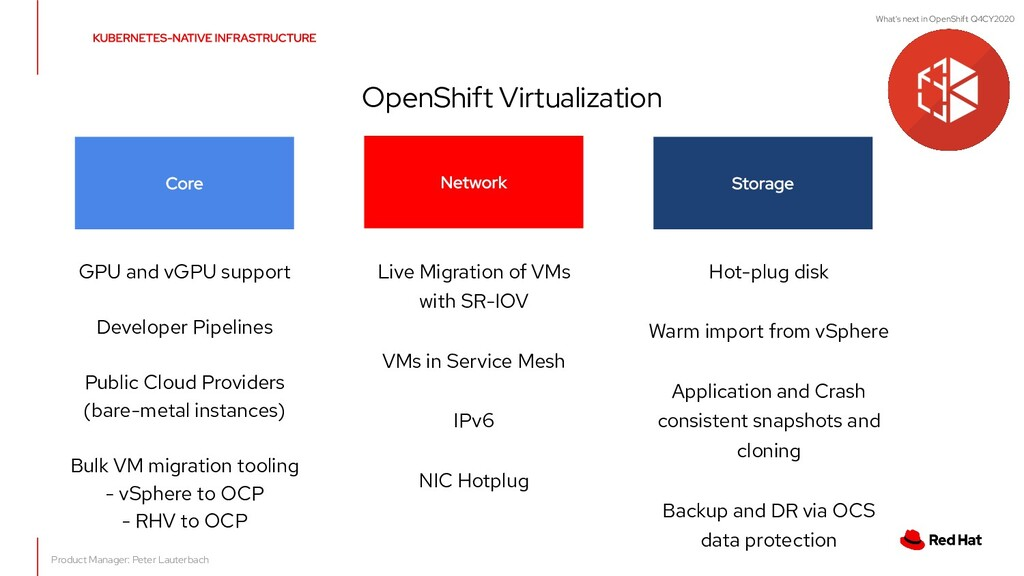 What's next in OpenShift Q4CY2020 OpenShift Vir...