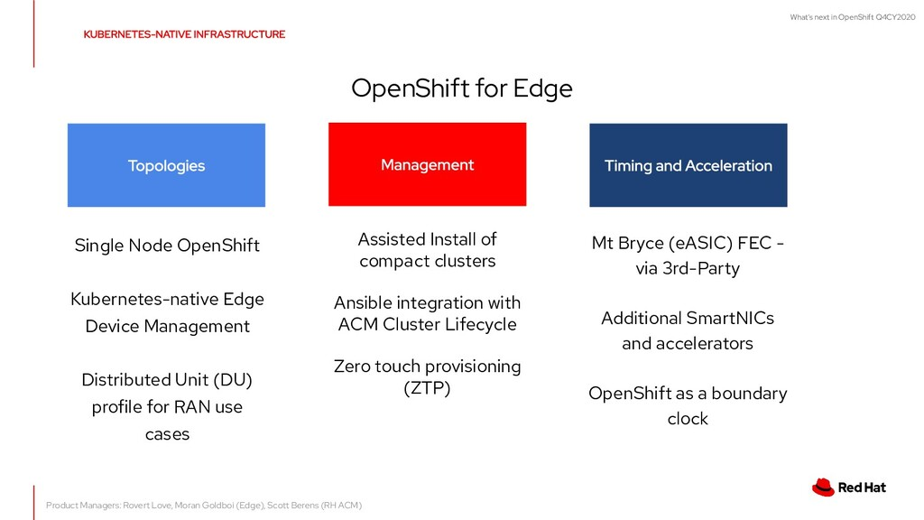 What's next in OpenShift Q4CY2020 OpenShift for...