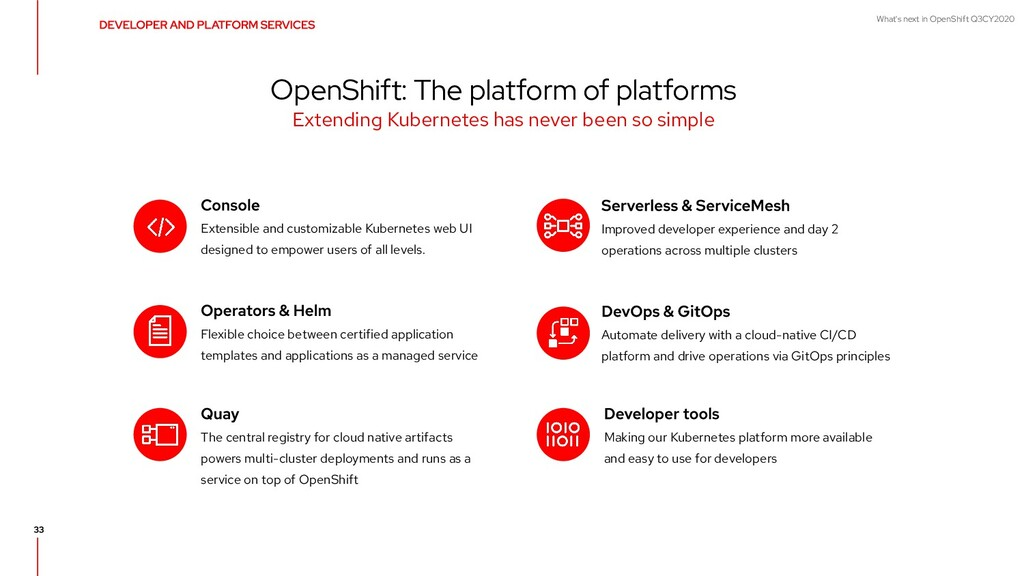 What's next in OpenShift Q3CY2020 OpenShift: Th...
