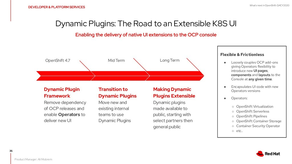 What's next in OpenShift Q4CY2020 Dynamic Plugi...