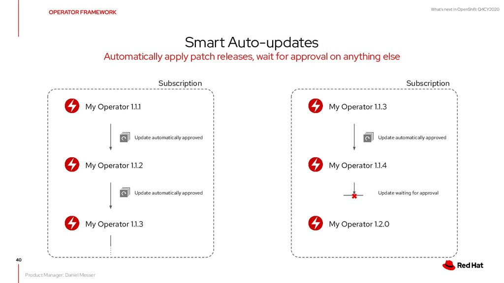 What's next in OpenShift Q4CY2020 Smart Auto-up...