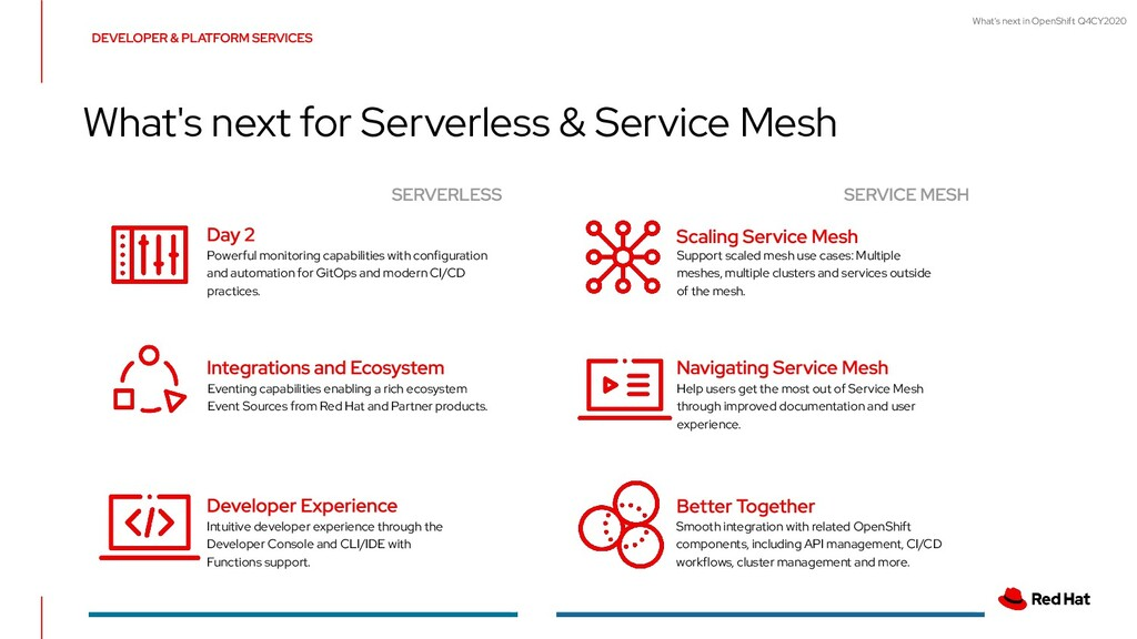 What's next in OpenShift Q4CY2020 What's next f...
