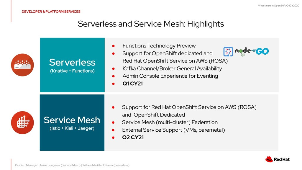 What's next in OpenShift Q4CY2020 ● Support for...