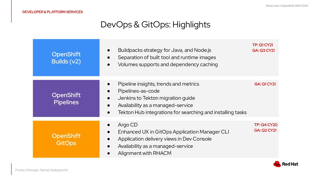 What's next in OpenShift Q4CY2020 ● Pipeline in...