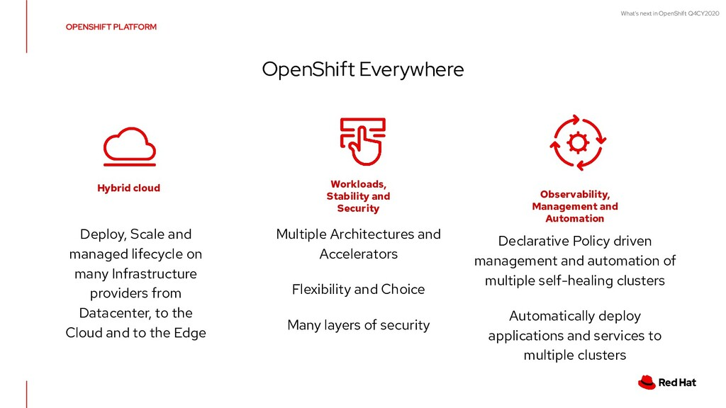 What's next in OpenShift Q4CY2020 OpenShift Eve...