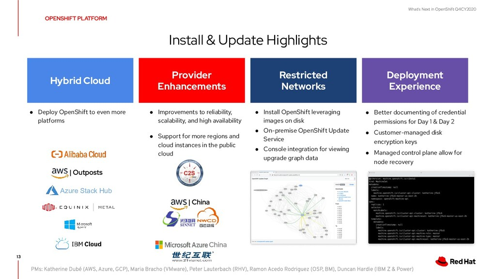 What's Next in OpenShift Q4CY2020 Install & Upd...