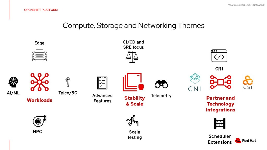 What's next in OpenShift Q4CY2020 Compute, Stor...
