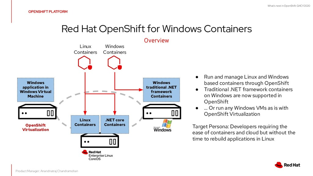 What's next in OpenShift Q4CY2020 Red Hat OpenS...
