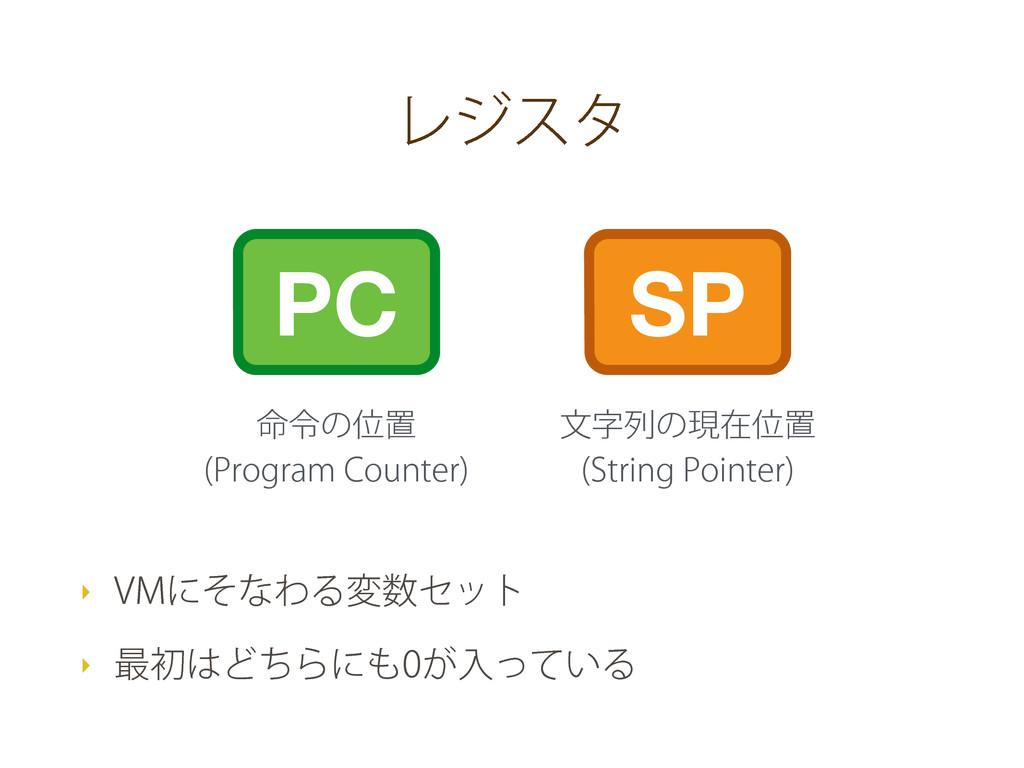 Ϩδελ PC SP จྻͷݱࡏҐஔ 4USJOH1PJOUFS  ໋ྩͷҐஔ 1SP...