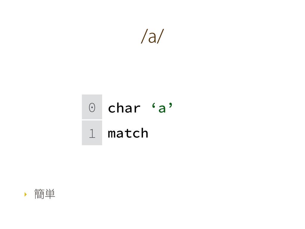 B 0 char 'a' 1 match ‣ ؆୯