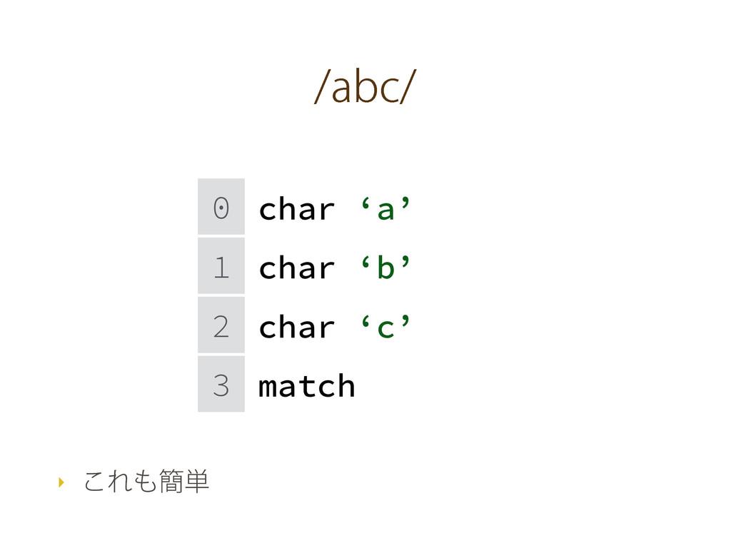 BCD 0 char 'a' 1 char 'b' 2 char 'c' 3 match ...