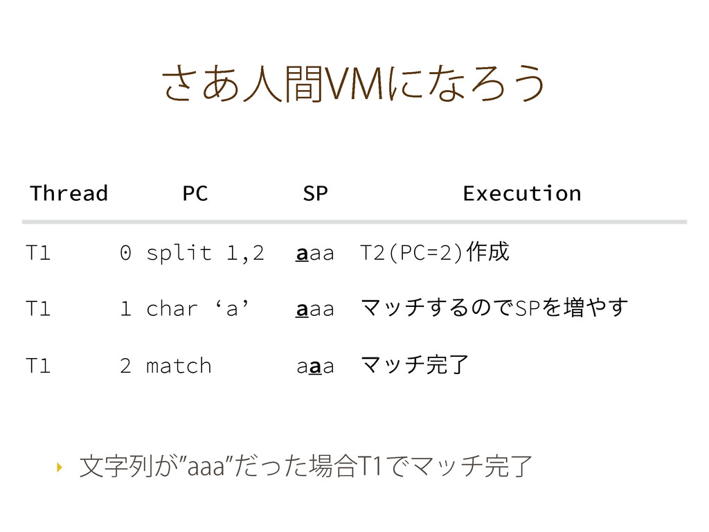 ͋͞ਓؒ7.ʹͳΖ͏ Thread PC SP Execution T1 0 split 1,...
