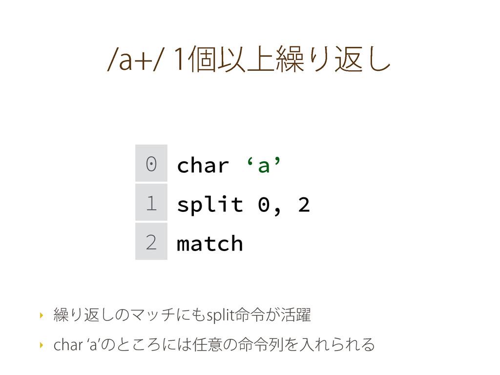 BݸҎ্܁Γฦ͠ 0 char 'a' 1 split 0, 2 2 match ‣...