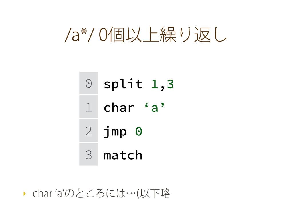 BݸҎ্܁Γฦ͠ 0 split 1,3 1 char 'a' 2 jmp 0 3 ...
