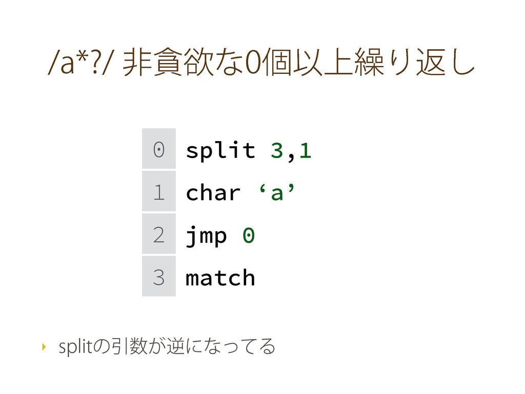 B ඇᩦཉͳݸҎ্܁Γฦ͠ 0 split 3,1 1 char 'a' 2 jmp...