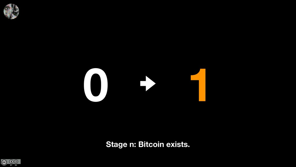 0 1 Stage n: Bitcoin exists.