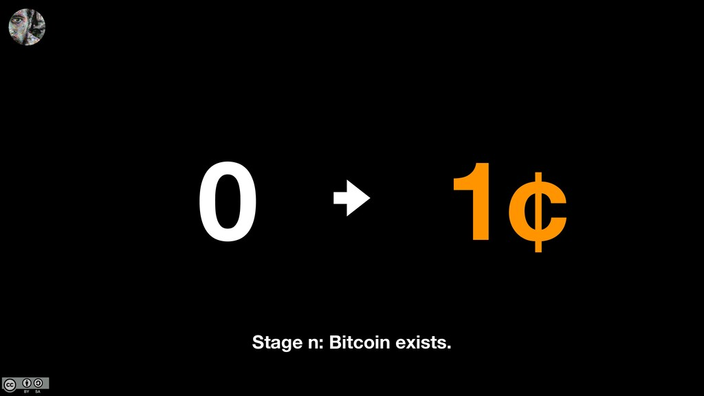 0 1¢ Stage n: Bitcoin exists.