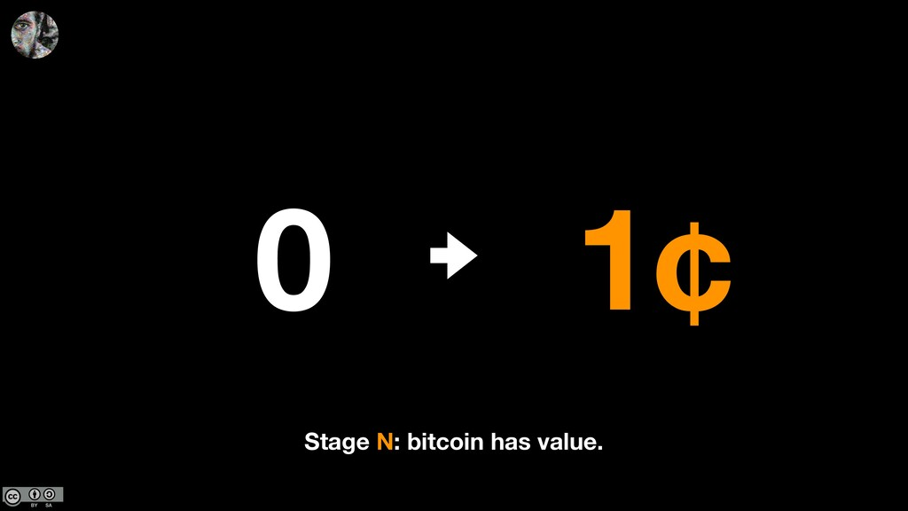 0 1¢ Stage N: bitcoin has value.