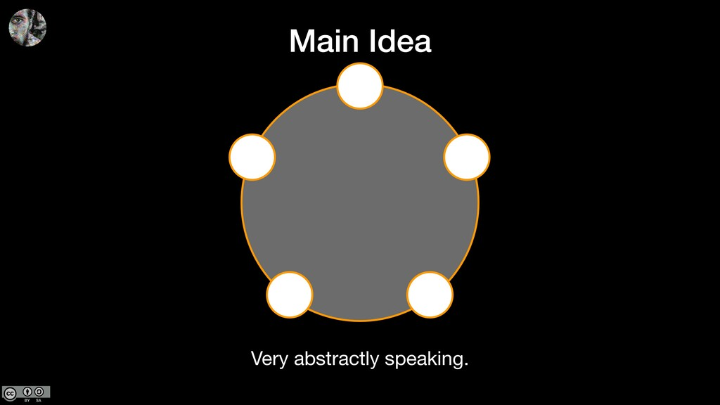 Main Idea Very abstractly speaking.
