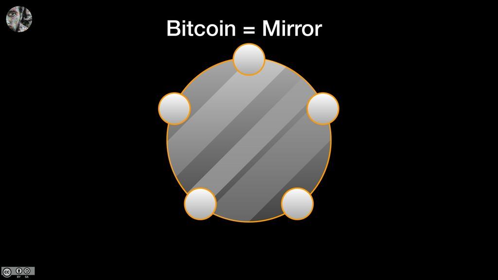 Bitcoin = Mirror
