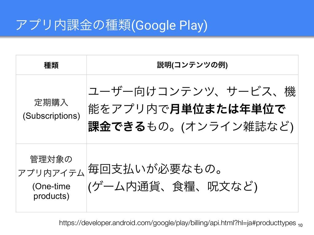 10 ΞϓϦ՝ۚͷछྨ(Google Play) छྨ આ໌(ίϯςϯπͷྫ) ఆظߪೖ (...