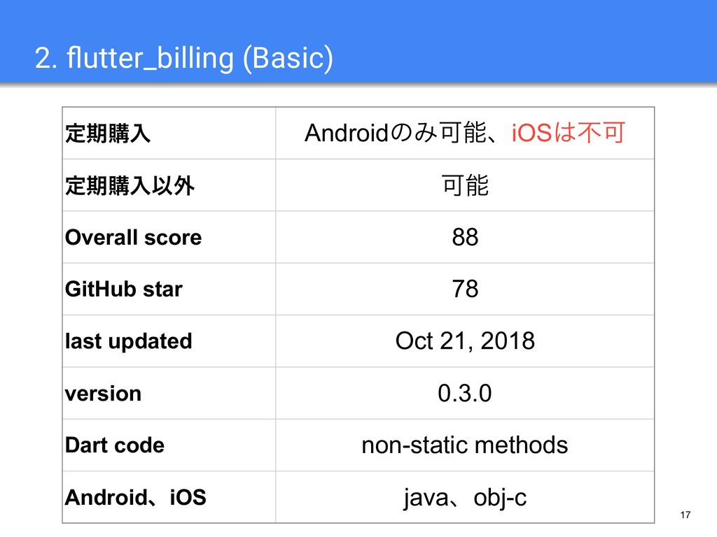 17 2. flutter_billing (Basic) ఆظߪೖ AndroidͷΈՄɺi...