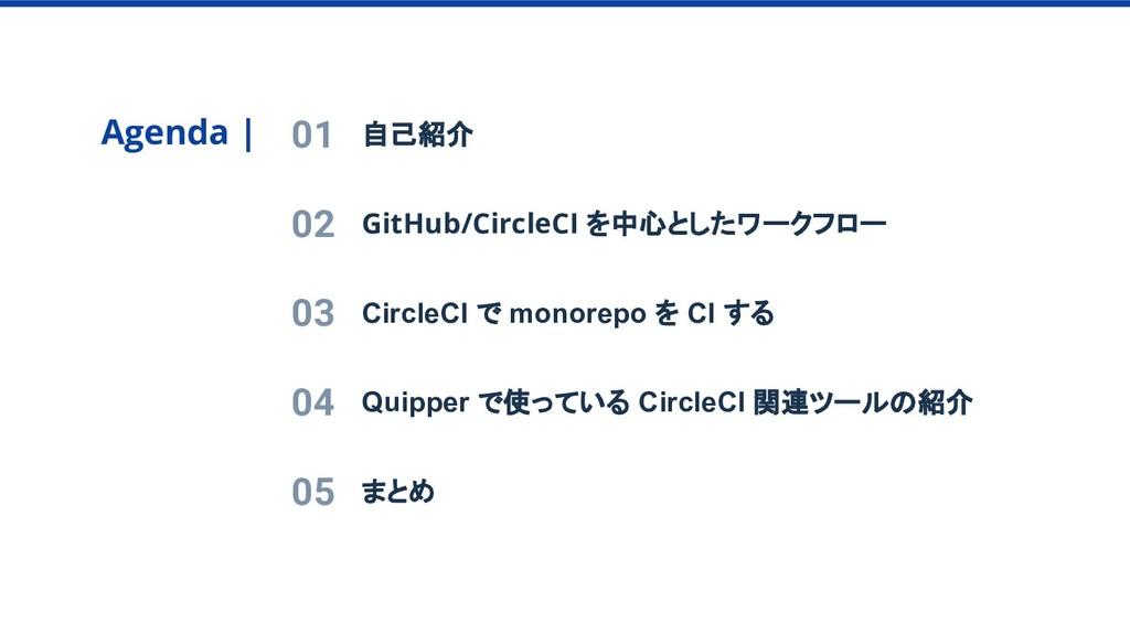 01 02 03 04 05 Agenda | 自己紹介 GitHub/CircleCI を中...