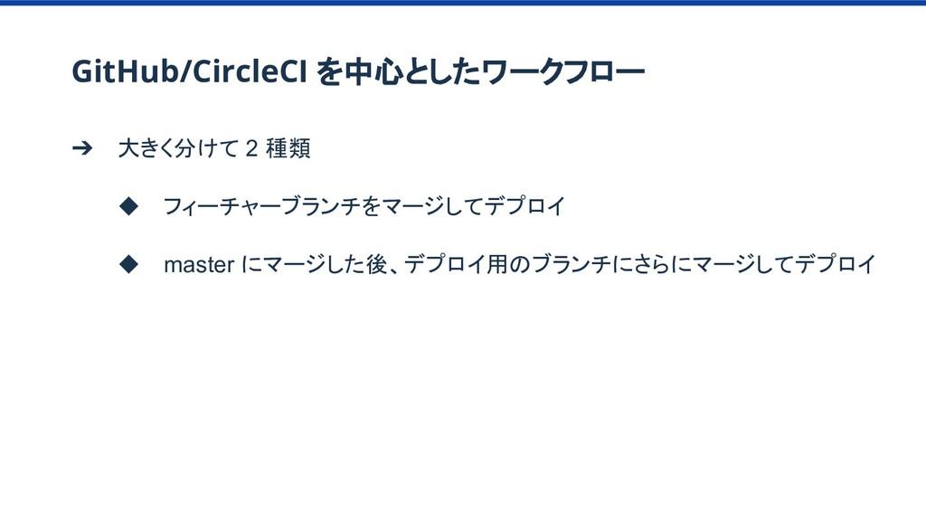 GitHub/CircleCI を中心としたワークフロー ➔ 大きく分けて 2 種類 ◆ フィ...