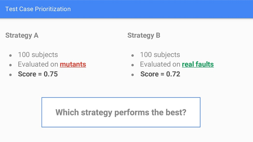 Test Case Prioritization Strategy B ● 100 subje...