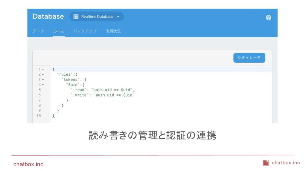 chatbox.inc 読み書きの管理と認証の連携