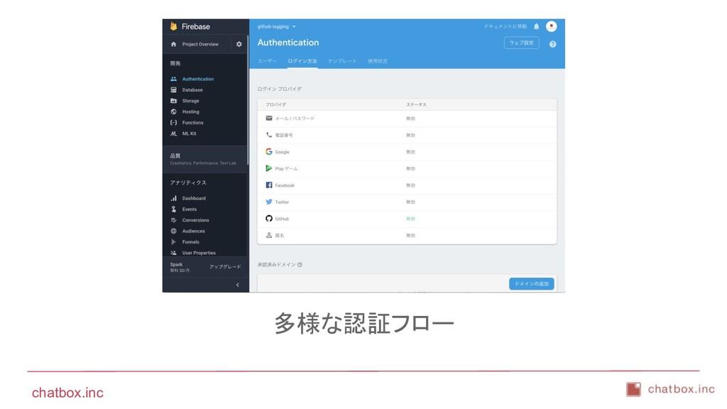chatbox.inc 多様な認証フロー