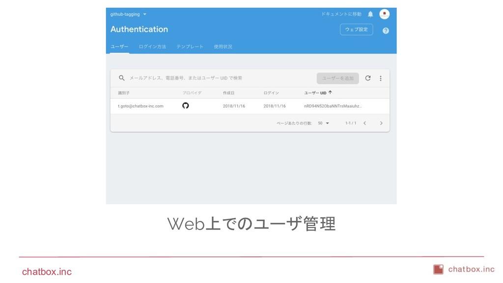 chatbox.inc Web上でのユーザ管理