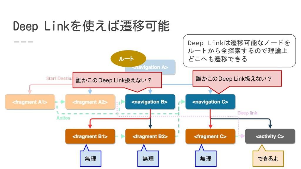 親が知らない 行き先 Deep Linkは遷移可能なノードを ルートから全探索するので理論上 ...