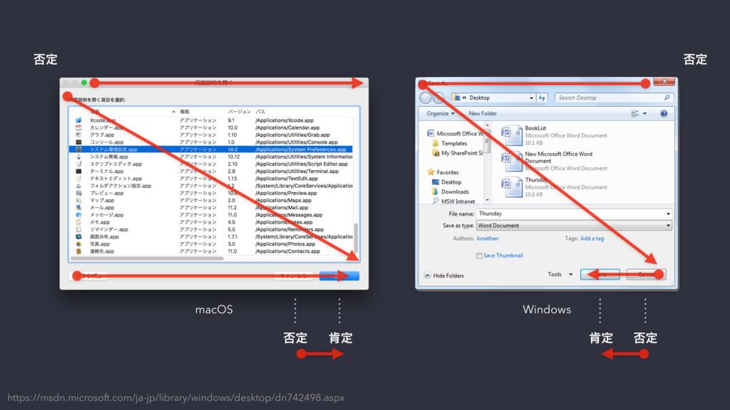 https://msdn.microsoft.com/ja-jp/library/window...