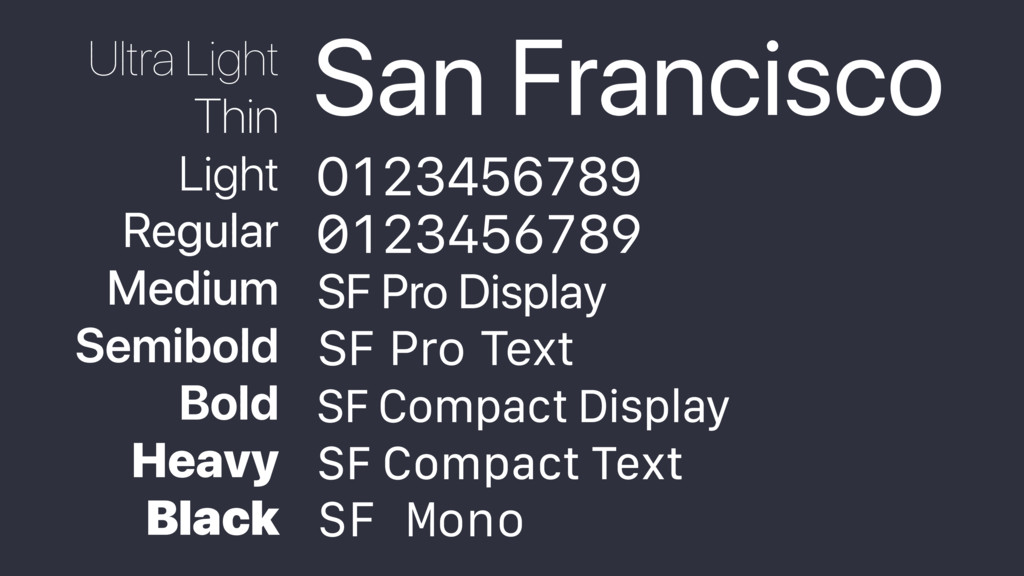 SF Pro Display SF Pro Text SF Compact Display S...