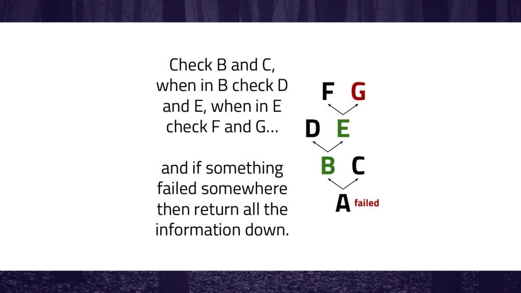 A B C D E Check B and C, when in B check D and ...