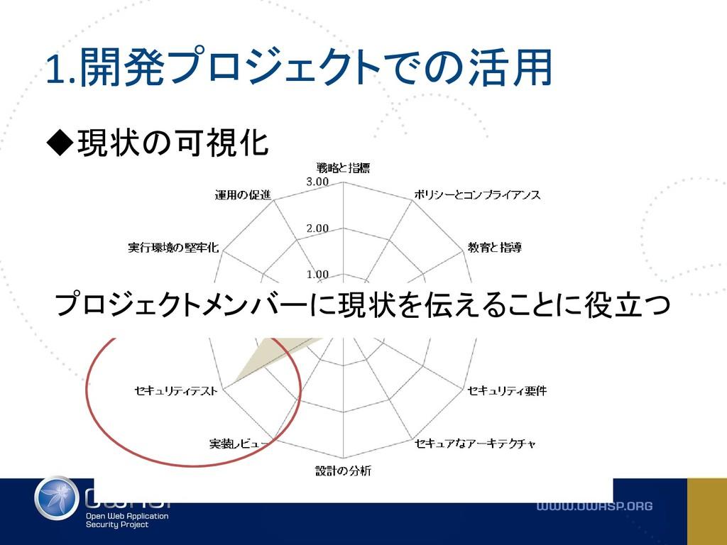 1.開発プロジェクトでの活用 ◆現状の可視化 プロジェクトメンバーに現状を伝えることに役立つ