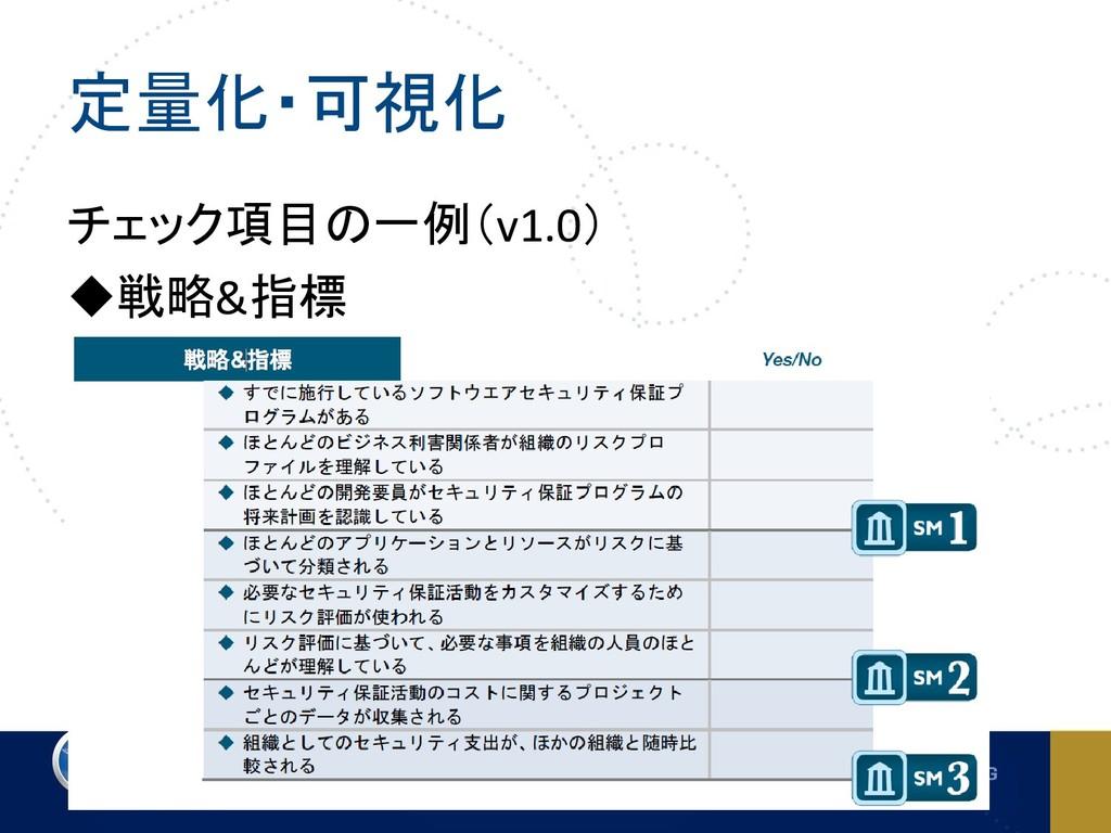 定量化・可視化 チェック項目の一例(v1.0) ◆戦略&指標