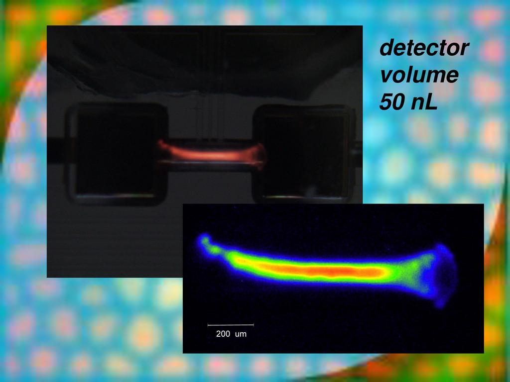 detector volume 50 nL
